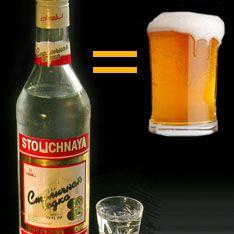 Госдума приравняет пиво к водке